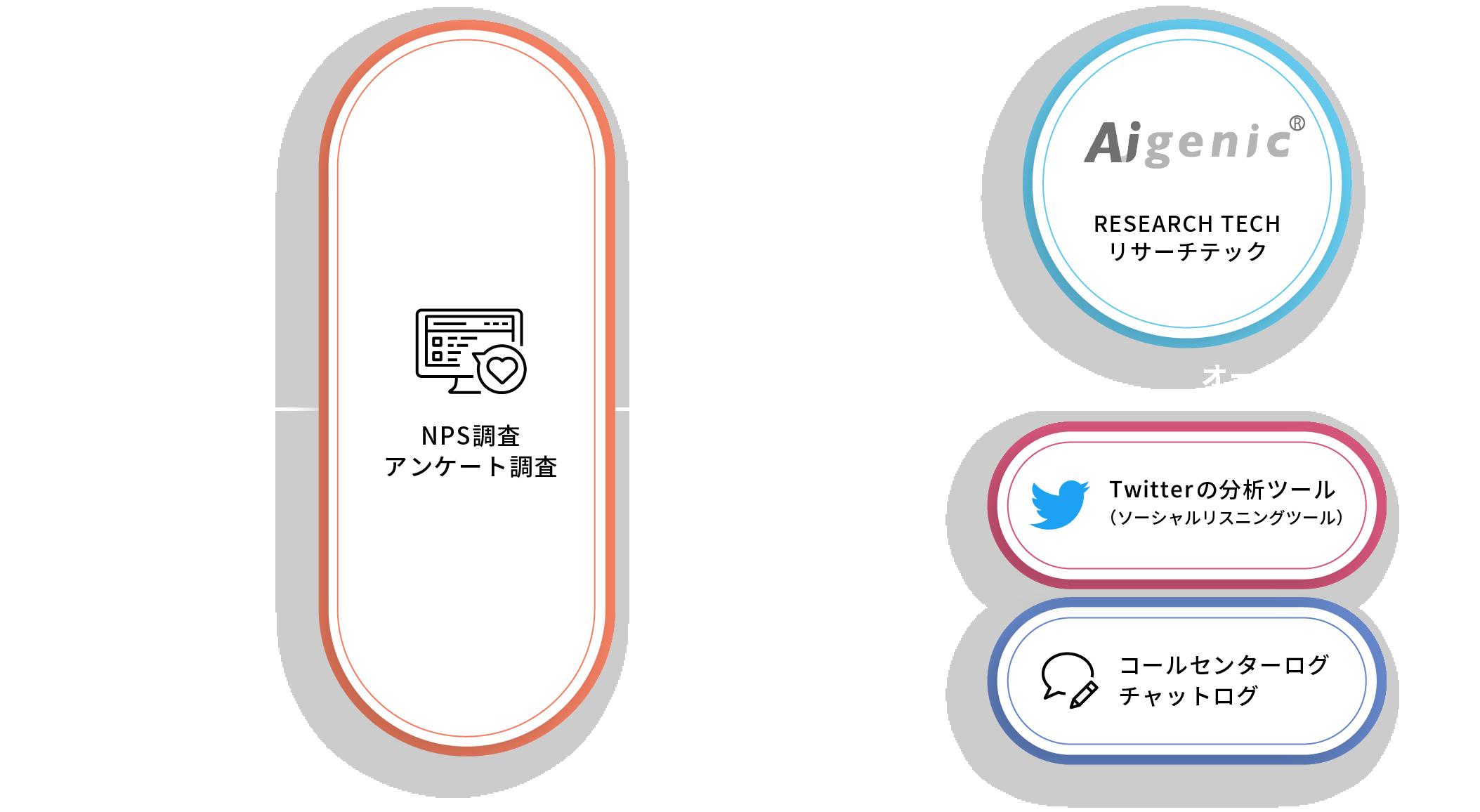 設定したワードからAIがポジティブ情報を抽出/商品やお店やWeb等の開発・訴求に活用